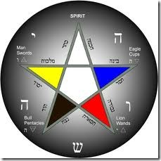 os 4 elementos